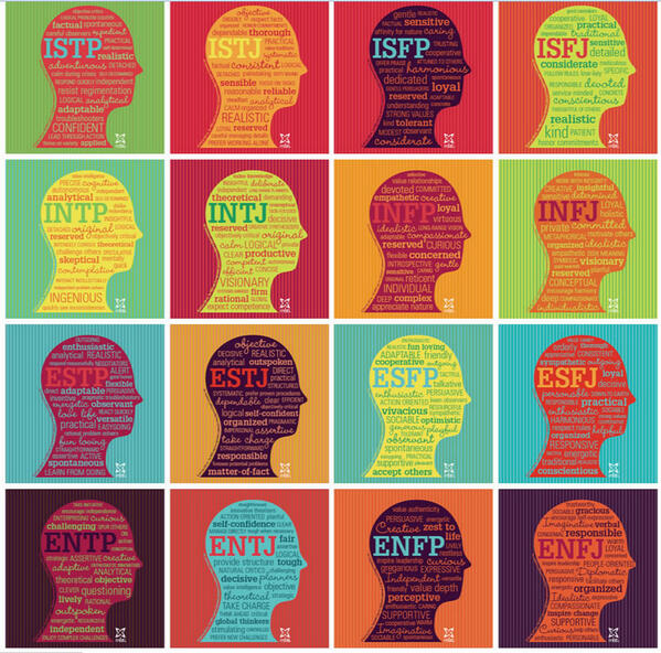 Type-Heads